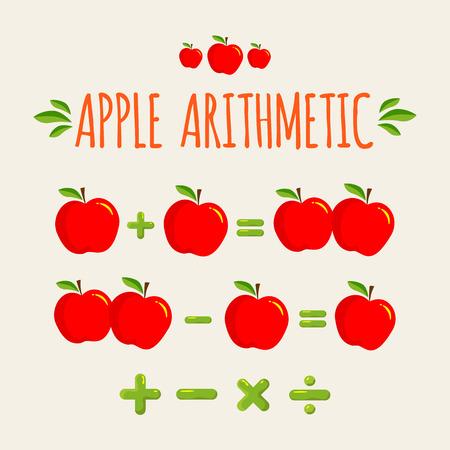 rekensommen: Rode appel rekenkunde, rekenvoorbeelden Stock Illustratie