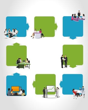 Gabarit pour brochure publicitaire des gens d'affaires sur les processus de travail Vecteurs
