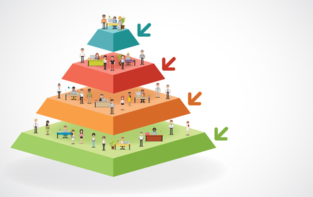 hierarchy chart: Pyramid chart with business people working with computer. Office workspace with desks. Hierarchy chart. Illustration