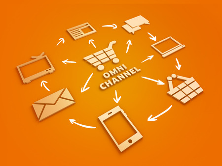Omnichannel marketing strategy shopping online conceptual 3D illustration. Orange background.