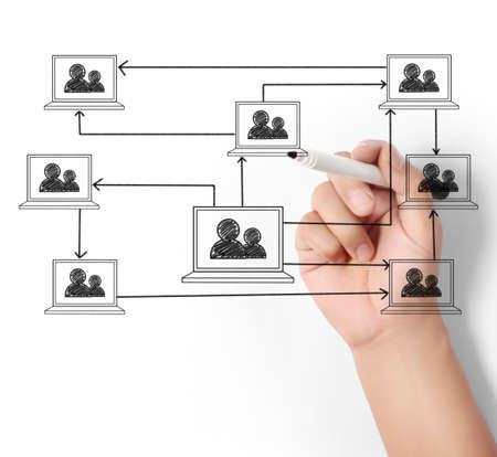 ビジネス男図面ソーシャル ネットワーク