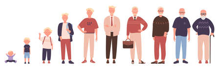 Man in different ages vector illustration. Human life stages, childhood, youth, adulthood and senility. Children, young and elderly people flat characters isolated on white background
