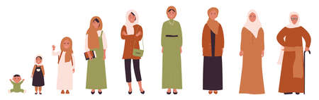 Arab muslim woman in different ages vector illustration. Human life stages, childhood, youth, adulthood and senility. Children, young and elderly people flat characters isolated Иллюстрация