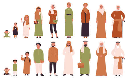 Arab muslim man and woman in different ages vector illustration. Human life stages, childhood, youth, adulthood and senility. Children, young and elderly people flat characters isolated Vettoriali