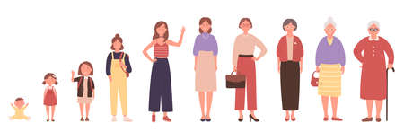 Woman in different ages vector illustration. Human life stages, childhood, youth, adulthood and senility. Children, young and elderly people flat characters isolated on white background Иллюстрация