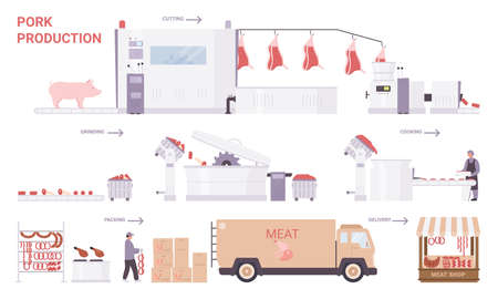 Pork meat production process stages vector illustration. Cartoon factory processing line with industrial equipment to produce pork sausages and meat products for sale, food industry technology