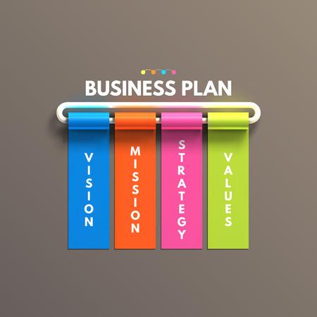mision: Banner negocio plantilla de infograf�a. Concepto de plan de negocios incluye los valores de estrategia misi�n visi�n. Vectores