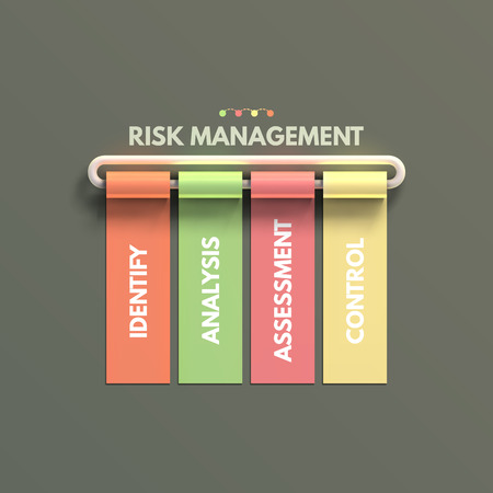 risk management: Banner business infographic template.