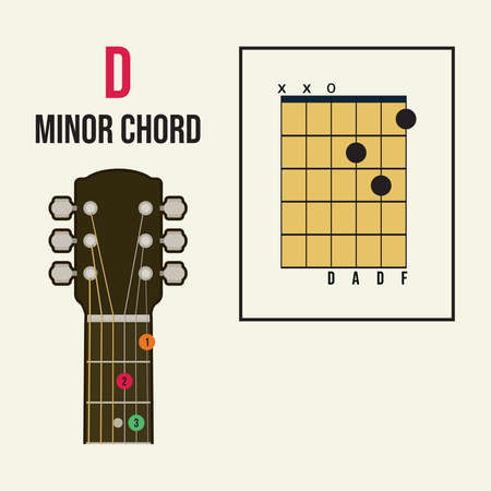 D minor chord guitar for beginners vector. Learn chord guitar concept