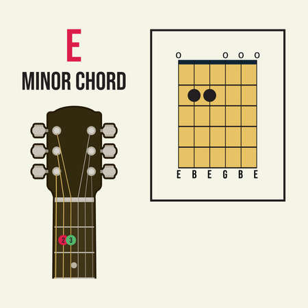E minor chord guitar for beginners vector. Learn chord guitar concept, playing guitar guide for beginners