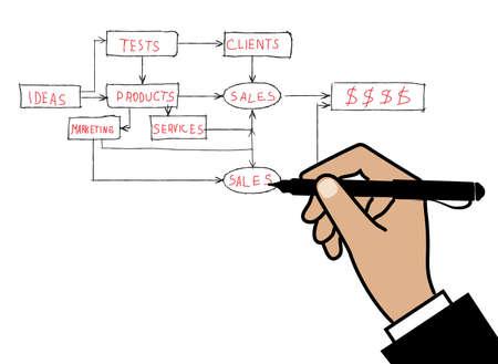 risk analysis: hand draws business the scheme