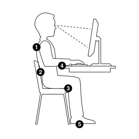 buena postura: infografía postura correcta