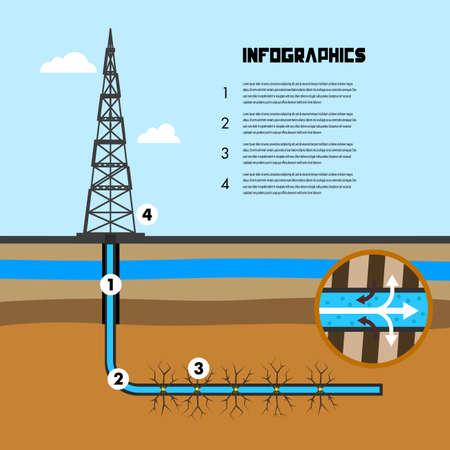yacimiento petrolero: infografía esquema ilustrativo de esquisto minería.