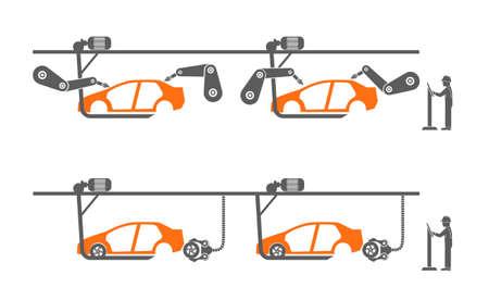 assemblage automobile convoyeur