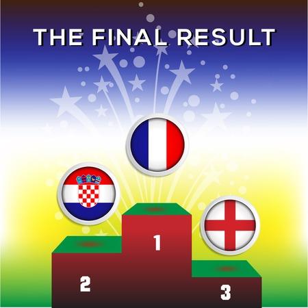 The Final Result World Champion football 2018, Champion, second winner, third winner