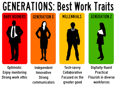 generations work traits illustration