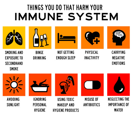 immune system harmful illustration