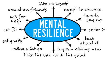 mental resilience illustration Stockfoto