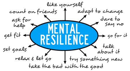 mental resilience illustration Stock Photo