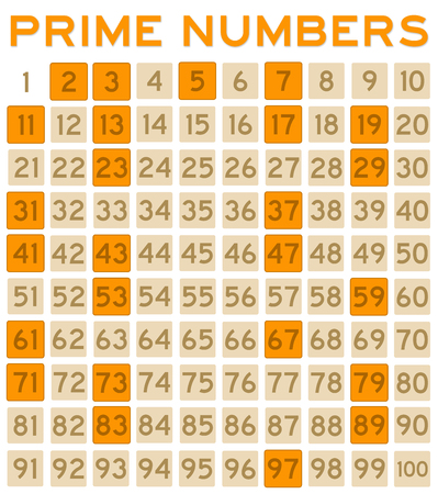 prime numbers illustration Stock Photo