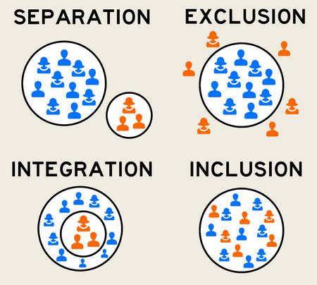 Ilustración de jerarquía de grupos de personas
