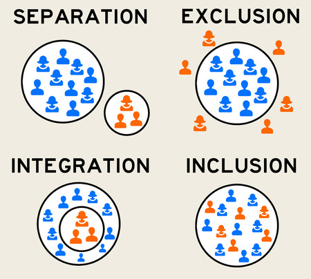 people groups hierarchy illustration