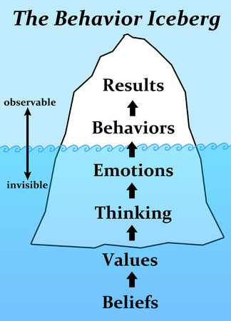 behavior iceberg illustration 스톡 콘텐츠