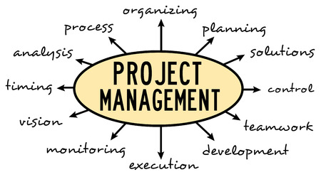 Managing projects illustration Imagens