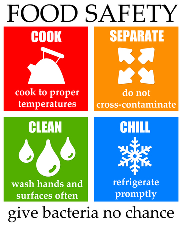 Food safety guidelines illustration Imagens