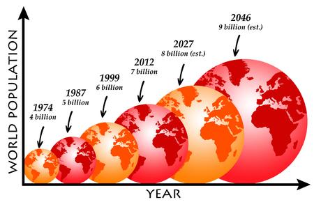 Illustratie wereldbevolking Stockfoto