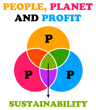 people planet profit illustration