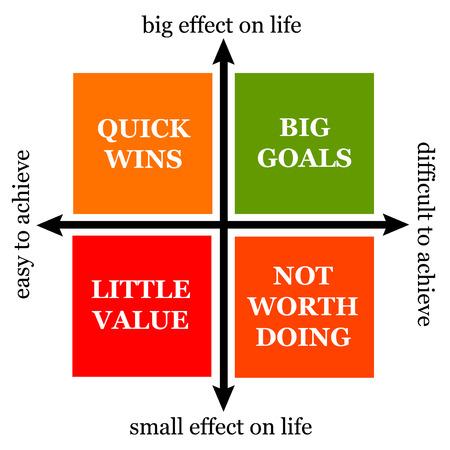 Goals and effort illustration Banco de Imagens