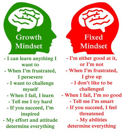 Abbildung einer positiven negativen Denkweise Standard-Bild