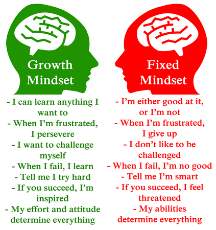 Positive negative mindset illustration