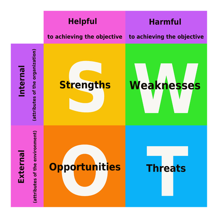swot analysis illustration 写真素材