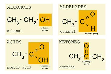 Chemistry basics illustration Stock Photo