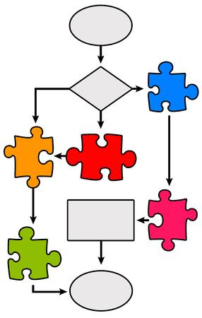 Illustratie van probleemoplossing