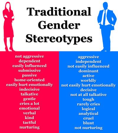 Gender stereotypes illustration