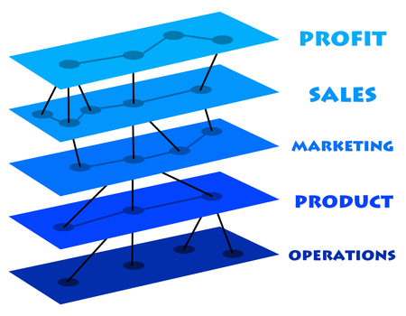 Product profit illustration Stock fotó
