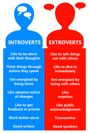 Introvert extrovert illustration