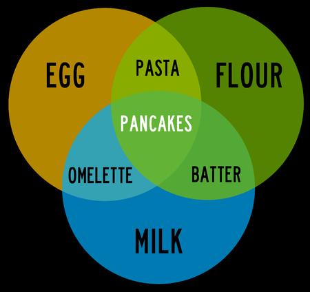 Egg milk flour illustration Stock Photo