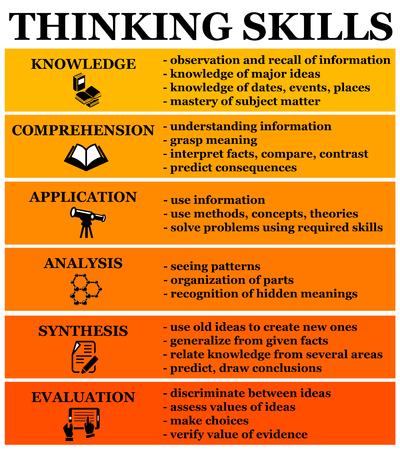 Thinking skills illustration Banque d'images - 117045536