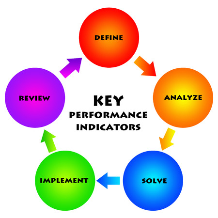 Key performance indicators illustration