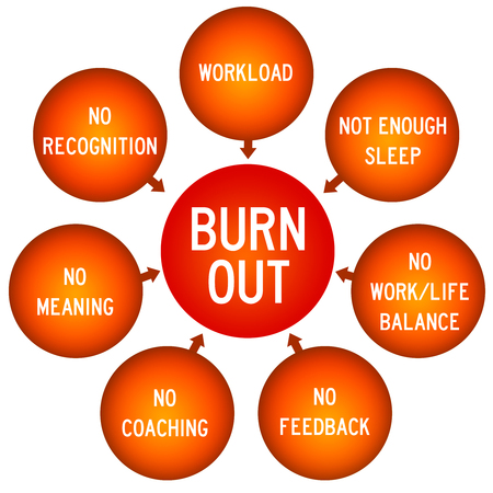 Burn out illustration Stockfoto