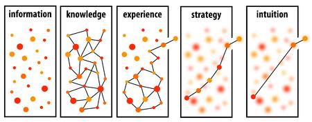 Information strategy illustration Stock Photo