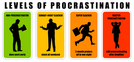 Procrastination levels illustration