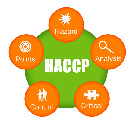 haccp illustration Archivio Fotografico