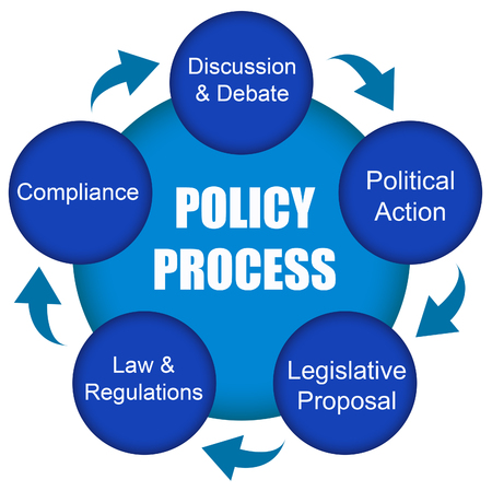 Policy illustration