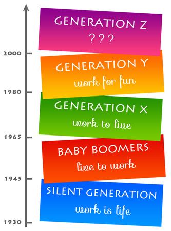 Generation mindset illustration 版權商用圖片