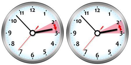 Daylight saving time illustration